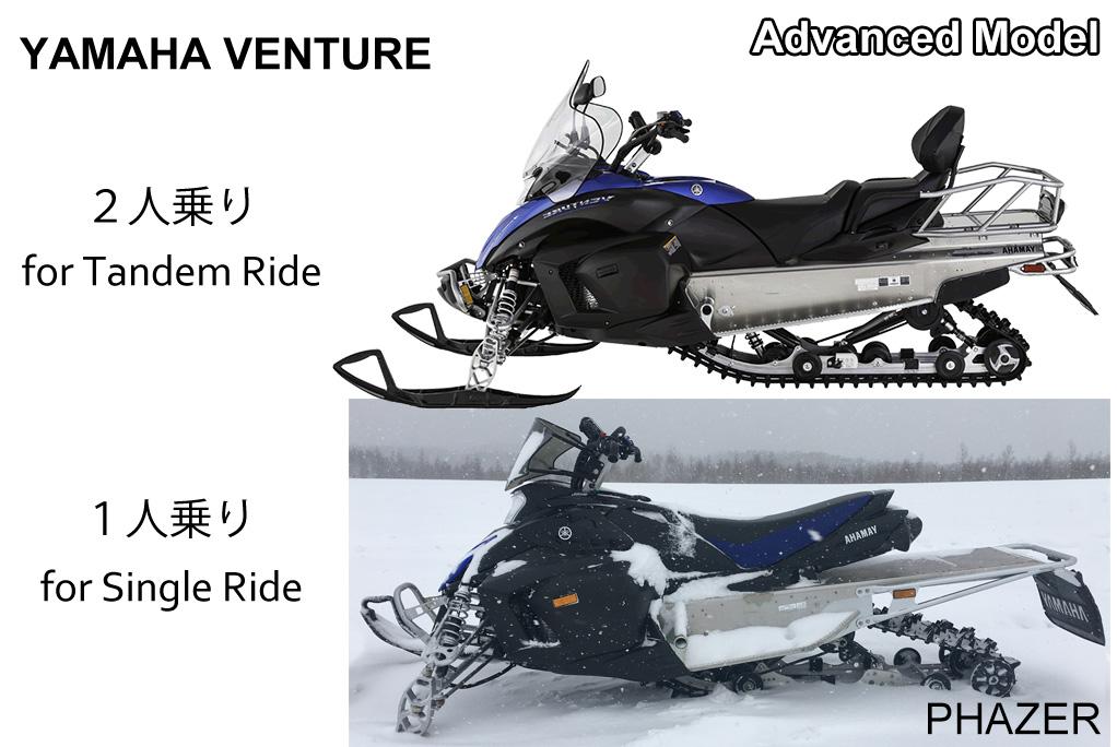 Advanced Model